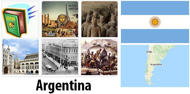 Argentina Recent History