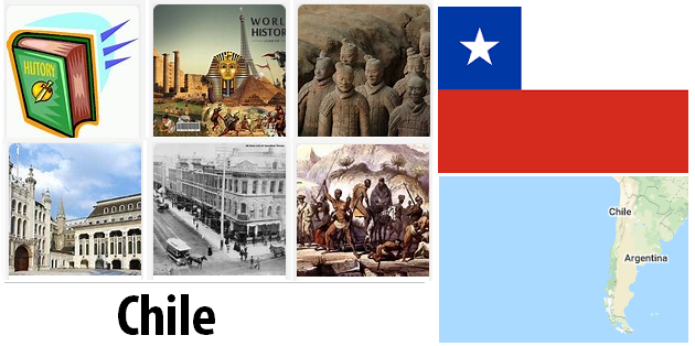 Chile Recent History