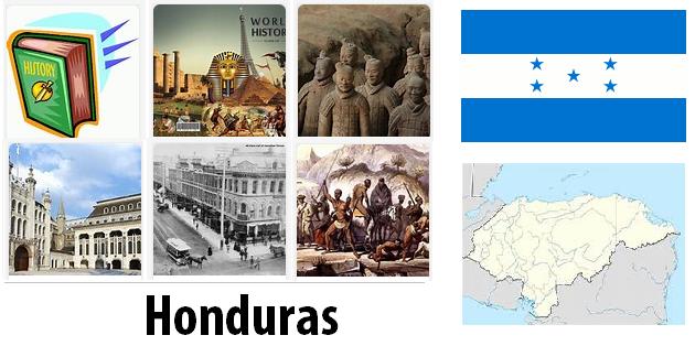 Honduras Recent History