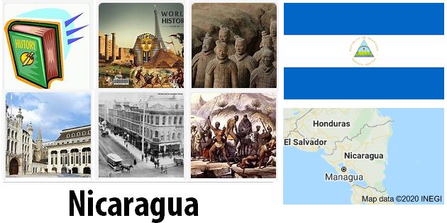 Nicaragua Recent History