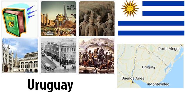 Uruguay Recent History
